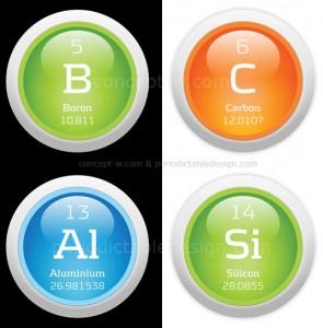 boron, carbon, aluminium, silicon